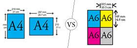 A4 vs A6 Paper Size