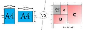 A4, Foolscap, Letter vs Legal paper size