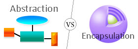 Abstraction vs Encapsulation