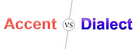 Accent vs Dialect