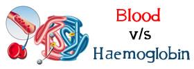 Blood vs Haemoglobin