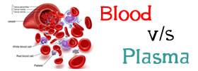 Blood vs Plasma