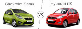 Chevrolet Spark vs Hyundai i10