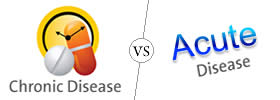 Chronic vs Acute