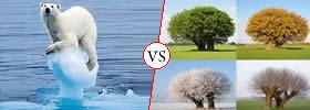 Climate vs Season