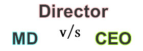 Director vs MD vs CEO