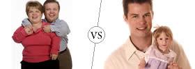 Dwarfism vs Achondroplasia