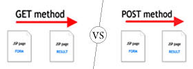 Get Method vs Post Method