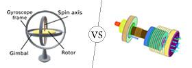 Gyroscope vs Accelerometer