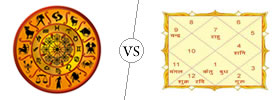 Horoscope vs Kundli