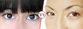 Japanese vs Chinese eyes