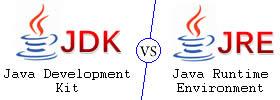 JDK vs JRE