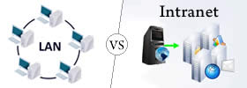 LAN vs Intranet