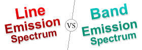 Line Emission Spectrum vs Band Emission Spectrum