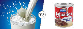 Milk vs Condensed Milk