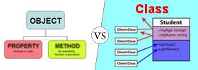 Object vs Class