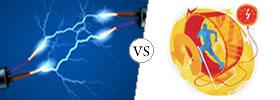Power vs Electricity