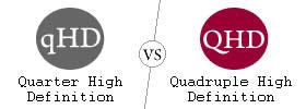 qHD vs QHD
