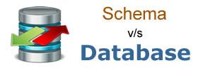 Schema vs Database