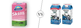 Skimmed Milk vs Pasteurized Milk