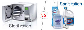 Sterilization vs Sanitization