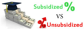Subsidized Loans vs Unsubsidized Loans