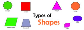 Different Types of Shapes