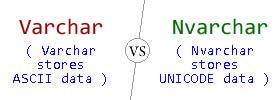 Varchar vs Nvarchar