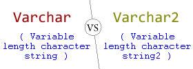 Varchar and Varchar2