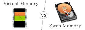 Virtual Memory vs Swap Memory