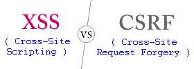 XSS vs CSRF
