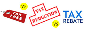 Tax Exemption vs Tax Deduction vs Tax Rebate