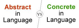 Abstract vs Concrete in Language