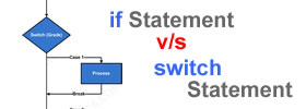 if Statement vs switch Statement
