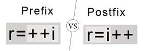 Prefix Operators vs Postfix Operators