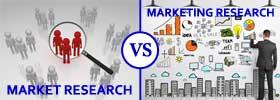 Market Research vs Marketing Research
