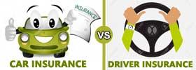 Car Insurance vs Driver Insurance