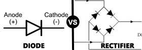 Diode vs Rectifier