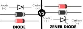 Diode vs Zener Diode