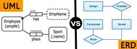 UML vs ERD