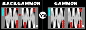 Backgammon vs Gammon