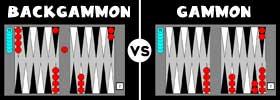 Backgammon vs Gammon