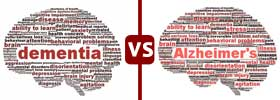 Dementia vs Alzheimer