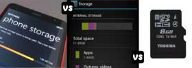 Phone Storage vs Internal Storage vs SD Card