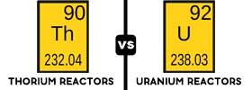Thorium vs Uranium Reactors