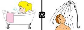 Taking a Bath vs Shower