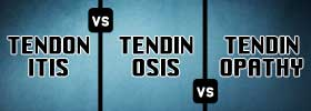 Tendonitis vs Tendinosis vs Tendinopathy