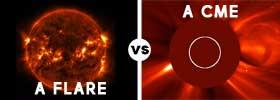 Solar Flare vs CME
