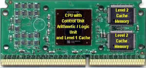 Microprocessor Chip and its details