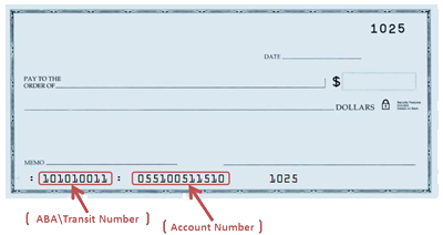 ABA Routing Numbers - American Bankers Association
